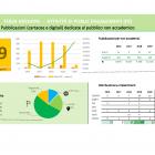 Puclic Engagement - pubblicazioni cartacee e digitale per un pubblico non accademico